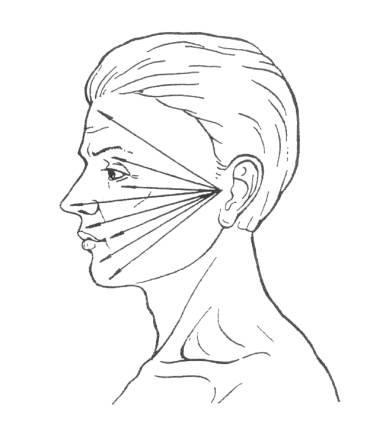 Невропатия(неврит) лицевого нерва.
